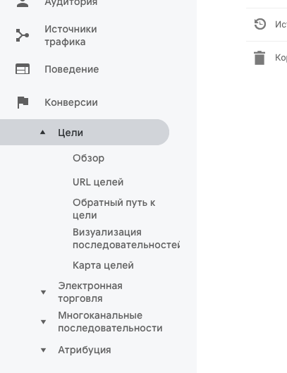 Скриншот Google Analytics